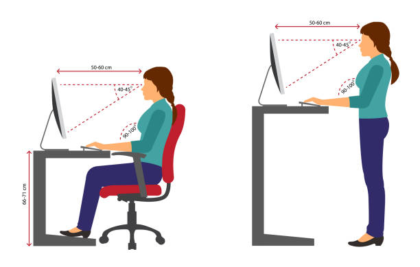 Ergonomics women correct sitting and standing posture when using a computer Ergonomics women correct sitting and standing posture when using a computer posture stock illustrations