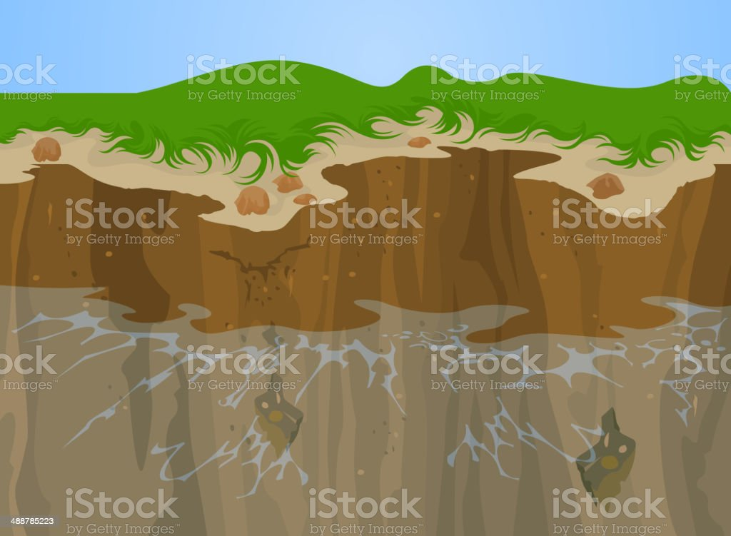 Erosion of Cliff vector art illustration