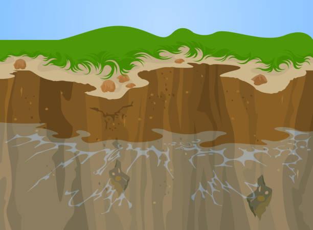 stockillustraties, clipart, cartoons en iconen met erosion of cliff - geërodeerd