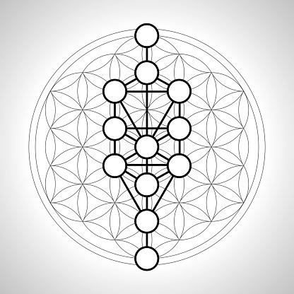 Esoteric Geometric Flower of Life with Sephirotic Tree