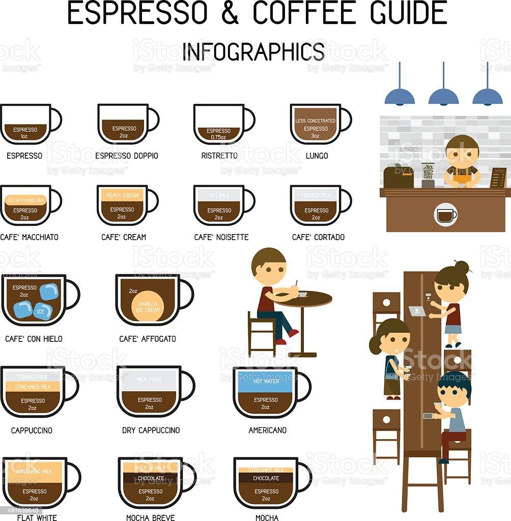 Café expresso y café infografía Elementos de guía - ilustración de arte vectorial