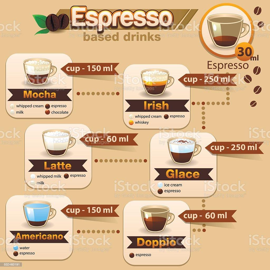 Espresso set3 vector art illustration