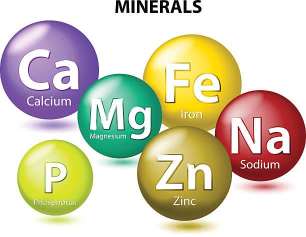 wichtigen mineralien - mineral stock-grafiken, -clipart, -cartoons und -symbole