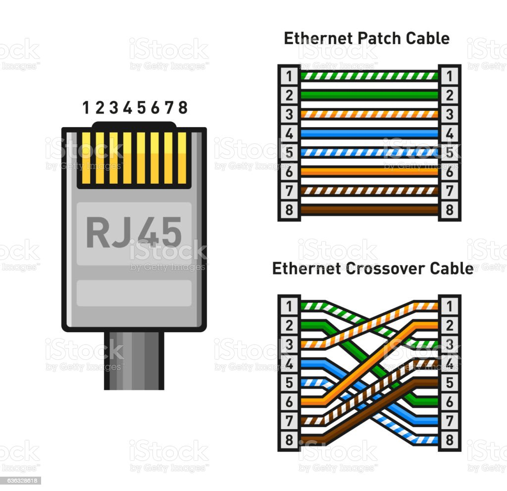 Rj12 Rj45 Wiring Diagram Will Be A Thing Jack Ethernet Connector Pinout Color Code Straight And Cable