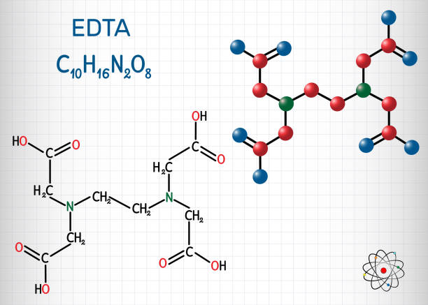 Ethylenediaminetetraacetic acid, edetic acid, EDTA molecule. It is a lead chelator and anti-coagulant. Structural chemical formula and molecule model. Sheet of paper in a cage Ethylenediaminetetraacetic acid, edetic acid, EDTA molecule. It is a lead chelator and anti-coagulant. Structural chemical formula and molecule model. Sheet of paper in a cage. Vector illustration lead poisoning stock illustrations
