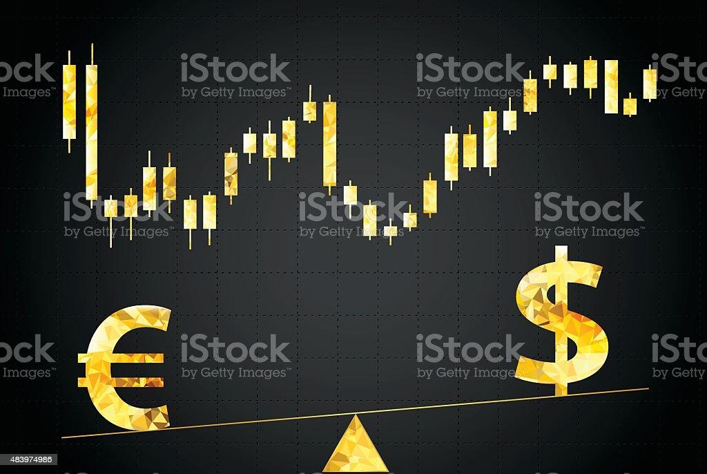 Euro vs dollar vector art illustration