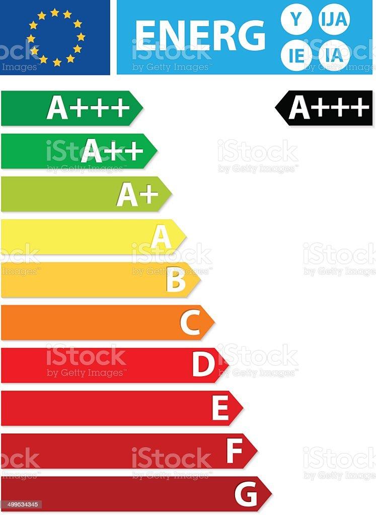 European Union energy efficiency labels vector art illustration