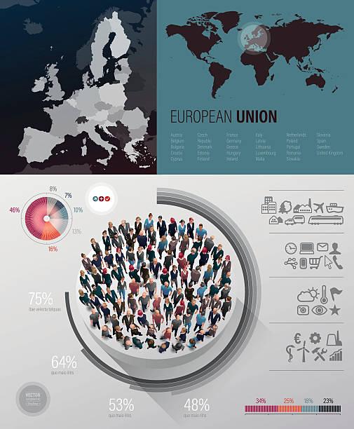 ilustraciones, imágenes clip art, dibujos animados e iconos de stock de infografía de la unión europea - infografías demográficas