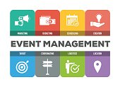 Event Management Icons Set