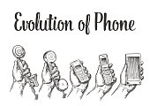 Evolution communication devices from classic phone to mobile phone