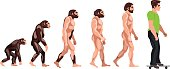 Evolution from an ancient man to a skateboarder