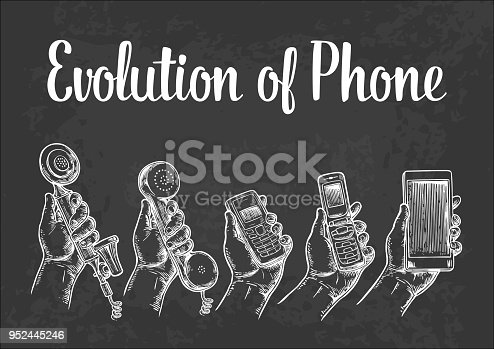 Evolution of communication devices from classic phone to modern mobile phone. Hand drawn design element. Vintage vector engraving illustration for info graphic, poster, web.