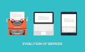 Evolution of devices