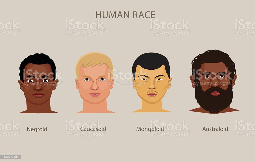 Evolution Of Different Races Vector Set Race History Human