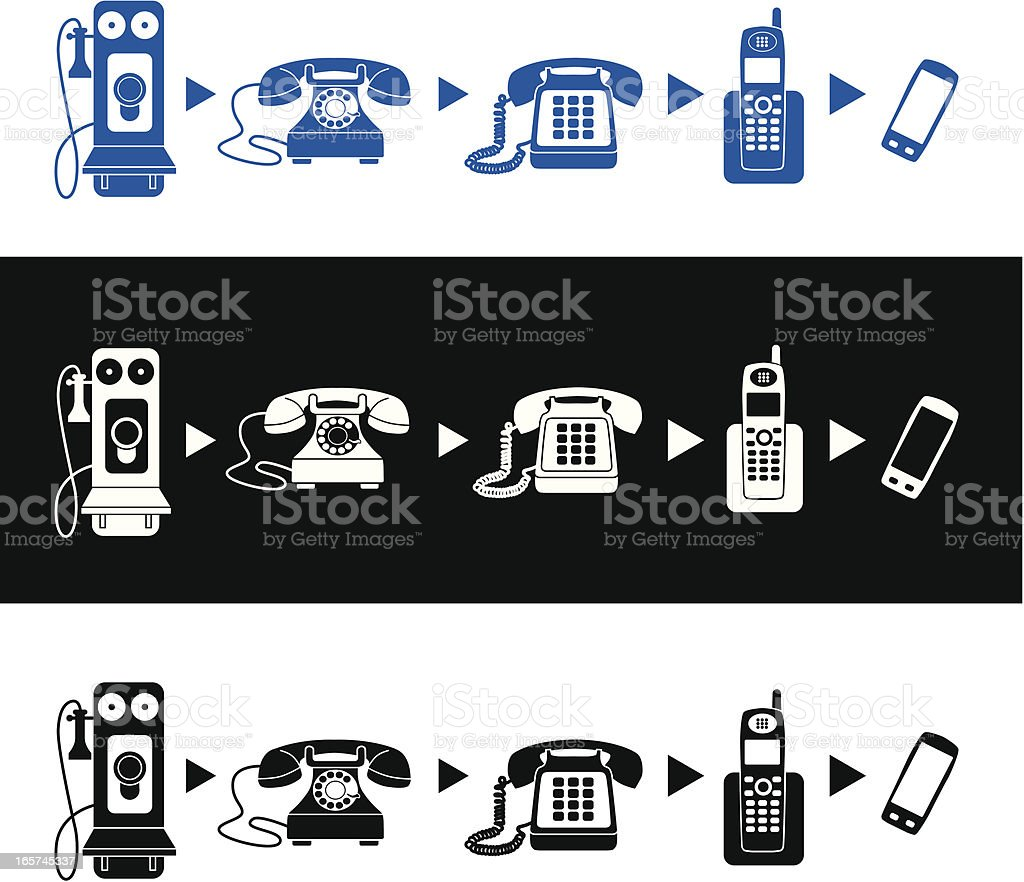 evolution of the telephone vector art illustration