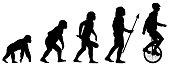 Evolution of a human riding a unicycle vector illustrations. From chimp to caveman to unicyclist. Elements are grouped.