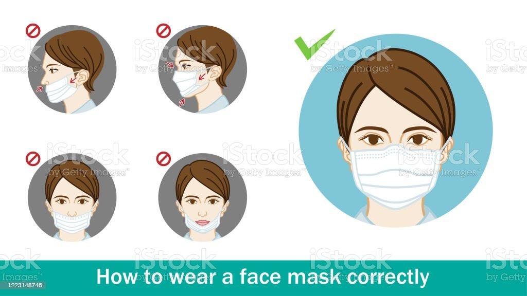 Exemple de femme portant un masque facial, incorrect ou correct - ensemble circulaire d'art de clip - clipart vectoriel de Adulte libre de droits