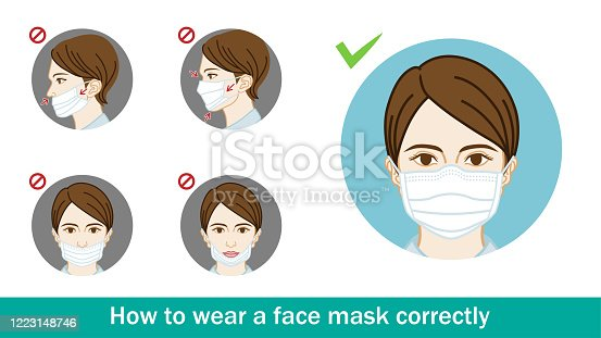 Example of woman wearing a face mask , incorrect or correct - circular clip art set.