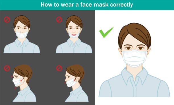 illustrations, cliparts, dessins animés et icônes de exemple de femme portant un masque facial, incorrect ou correct - montre