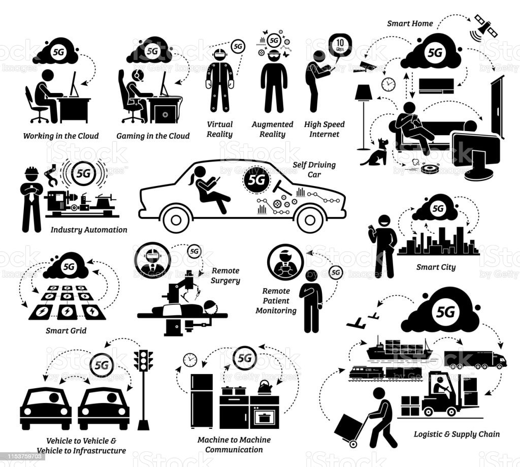 Examples Of 5g Usages With Internet Of Things And List Of ...