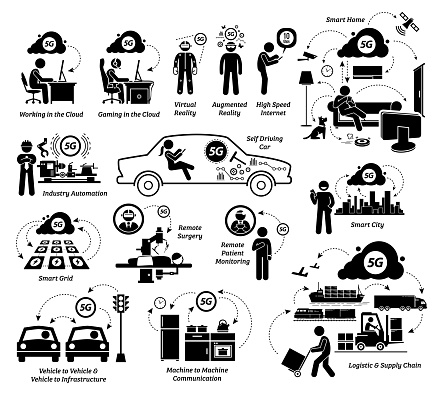 Examples Of 5g Usages With Internet Of Things And List Of