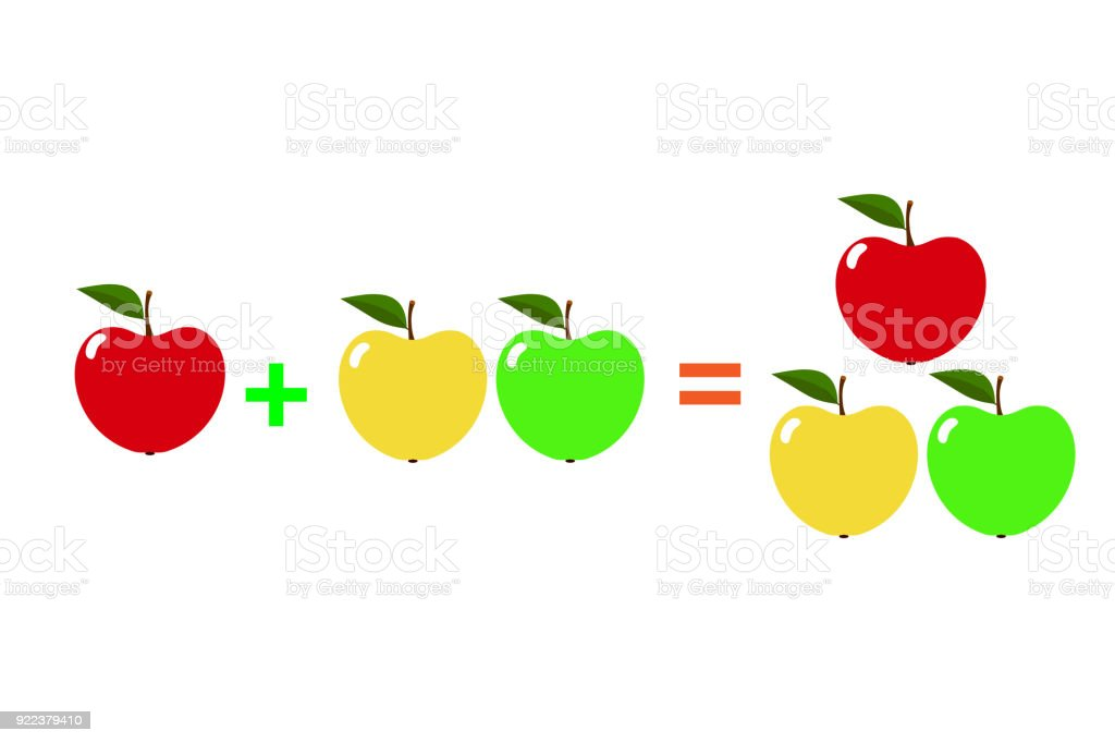 Examples With Apples Cartoon Of Mathematical Addition Isolated On A