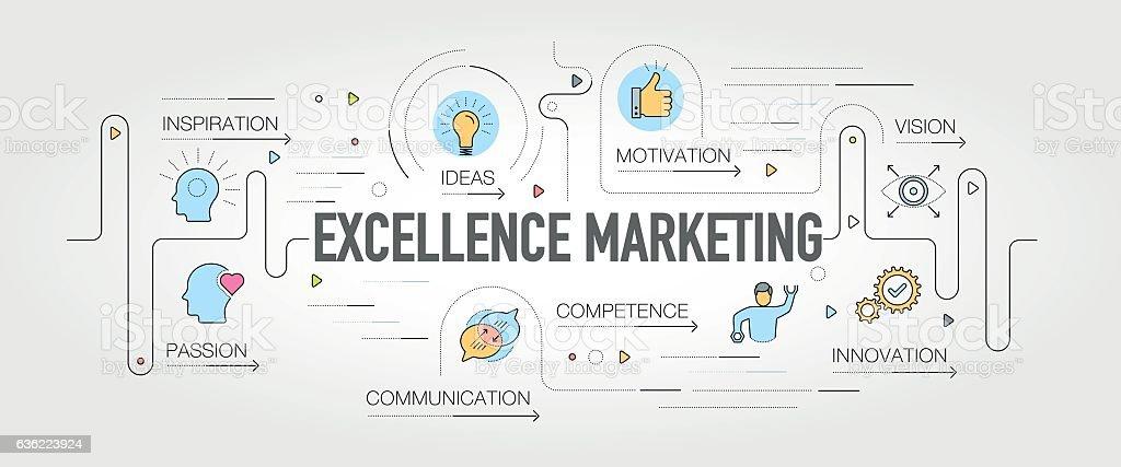 Excellence Marketing banner and icons – Vektorgrafik