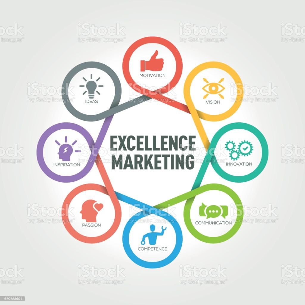Excellence Marketing infographic with 8 steps, parts, options vector art illustration