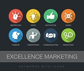 Excellence Marketing chart with keywords and icons. Flat design with long shadows