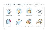 Excellence Marketing chart with keywords and line icons