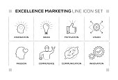 Excellence Marketing chart with keywords and monochrome line icons
