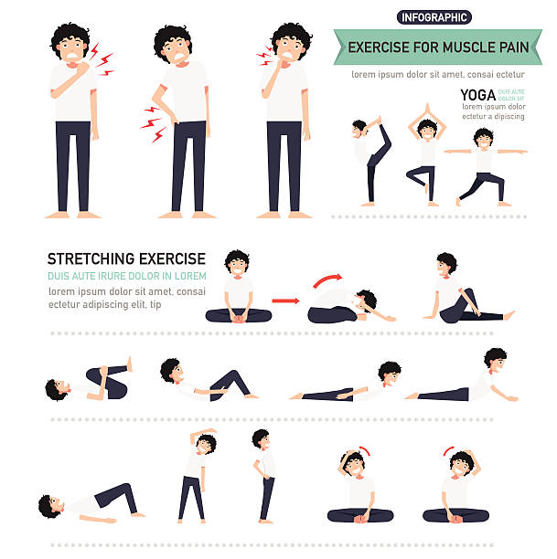 exercise for muscle pain infographic exercise for muscle pain infographic,vector illustration. backache stock illustrations
