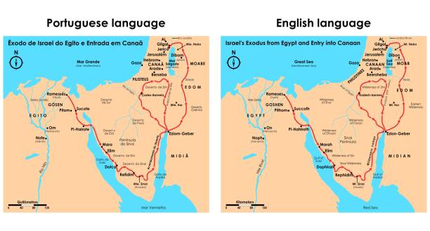 Exodus of Israel from Egypt and entry into Canaan. Vector art. moses religious figure stock illustrations