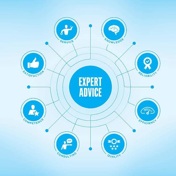 ilustrações, clipart, desenhos animados e ícones de expert advice chart with keywords and icons - assistente jurídico