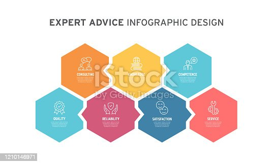 Expert Advice infographics. Process with 7 steps, options, hexagons. Vector template. stock illustration