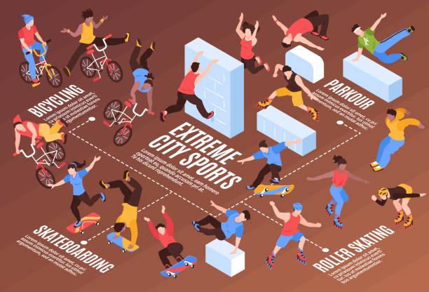 bildbanksillustrationer, clip art samt tecknat material och ikoner med extreme city sport isometrisk infographics - parkour