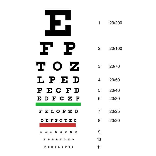 sehtafel test snellen diagramm - illustration optician stock-grafiken, -clipart, -cartoons und -symbole