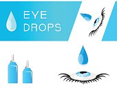 Medical packaging for eye drops. Blue bottles of drops for the treatment of eyes. Stylized eye with eyelashes wide open.