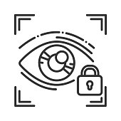 Eye identification private protection or locked black line icon. Blocked user account, private, safe or secure data, access denied. Biometric security element. Sign for web page, mobile app,