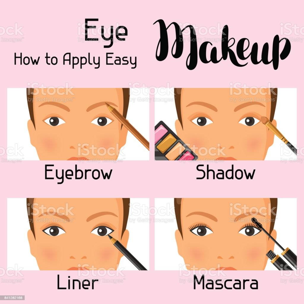 Eye makeup how to apply easy. Information banner for catalog or advertising vector art illustration