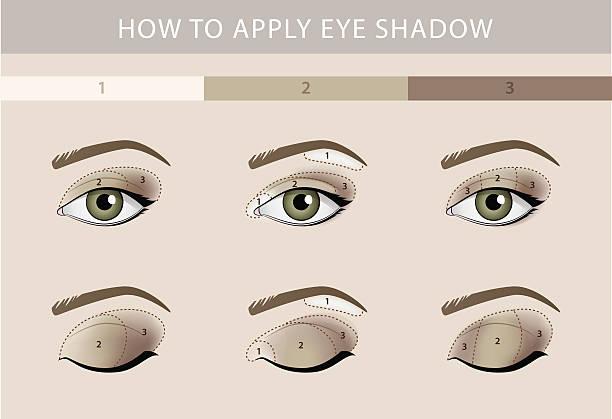 stockillustraties, clipart, cartoons en iconen met eye makeup template vector - youtube