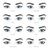 Eye makeup types. Eyeliner shape tutorial. Vector set with captions.