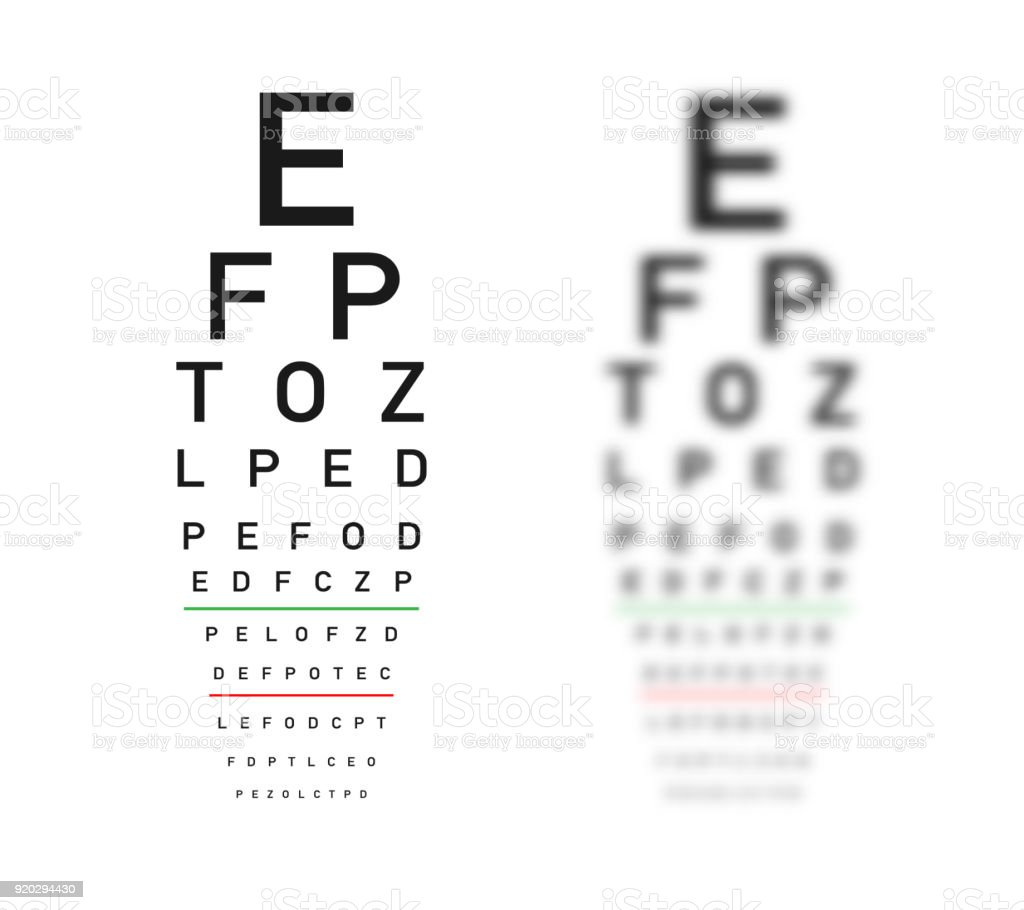 Eye test chart focus and defocus variants stock vector art more eye test chart focus and defocus variants royalty free eye test chart focus nvjuhfo Image collections