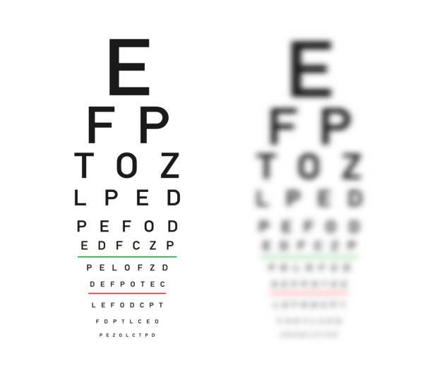 ilustrações de stock, clip art, desenhos animados e ícones de eye test chart. focus and defocus variants. - desfocado focagem