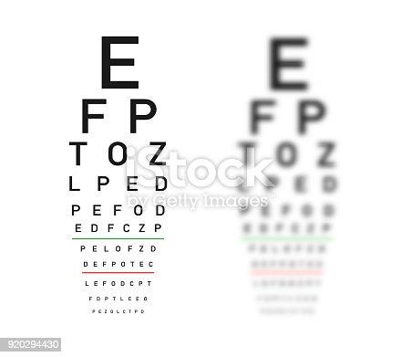 Eye Test Chart Focus And Defocus Variants Stock Vector Art