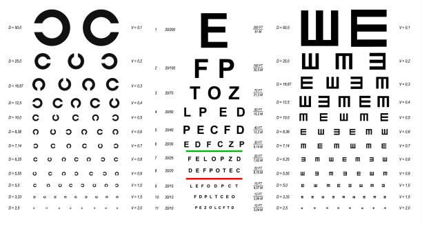 eye test chart placard banner card set. vector - оптометрия stock illustrations