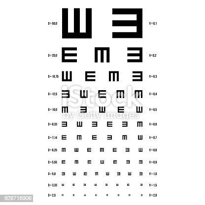 Auge Test Chart Vektor Ediagramm Visionprfung Augenarztcheck