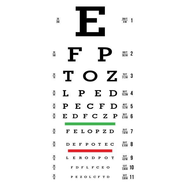 Top 60 Eye Chart Clip Art, Vector Graphics and