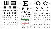 Eye Test Chart Vector. Vision Exam. Optometrist Check. Medical Eye Diagnostic. Different Types. Sight, Eyesight. Optical Examination. Isolated On white Illustration
