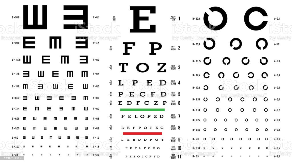 Eye Test Chart Vector. Vision Exam. Optometrist Check. Medical Eye Diagnostic. Different Types. Sight, Eyesight. Optical Examination. Isolated On white Illustration vector art illustration